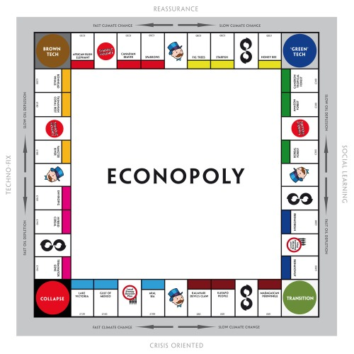 Econopoly-2
