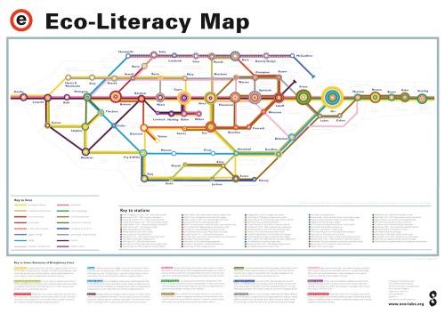 Eco-literacy-tube-map-3