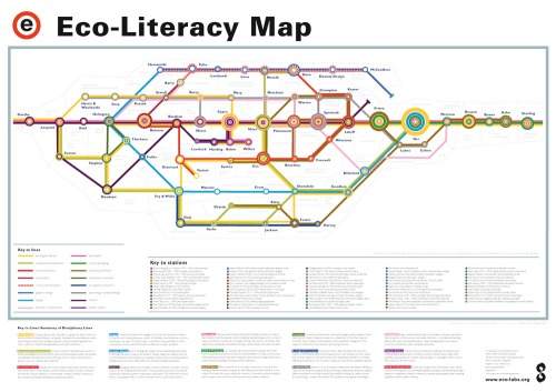 Eco-literacy-tube-map-3