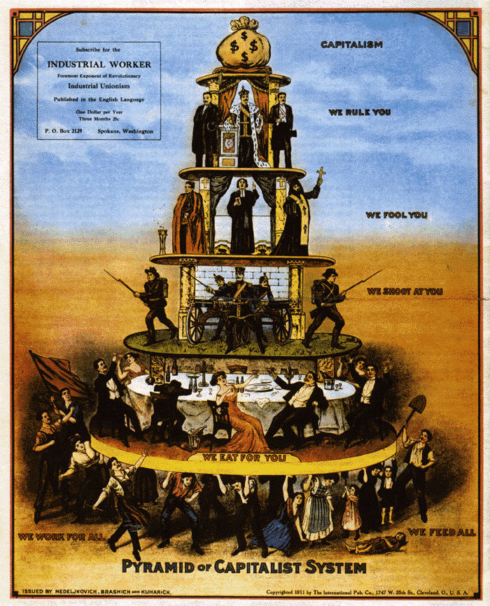 another term for a capitalist economic system is But the way these different elements are organized and used also reflects a nation's political ideals and its culture the united states is often described as a  capitalist economy, a term coined by 19th-century german economist and social theorist karl marx to describe a system in which a small group of.