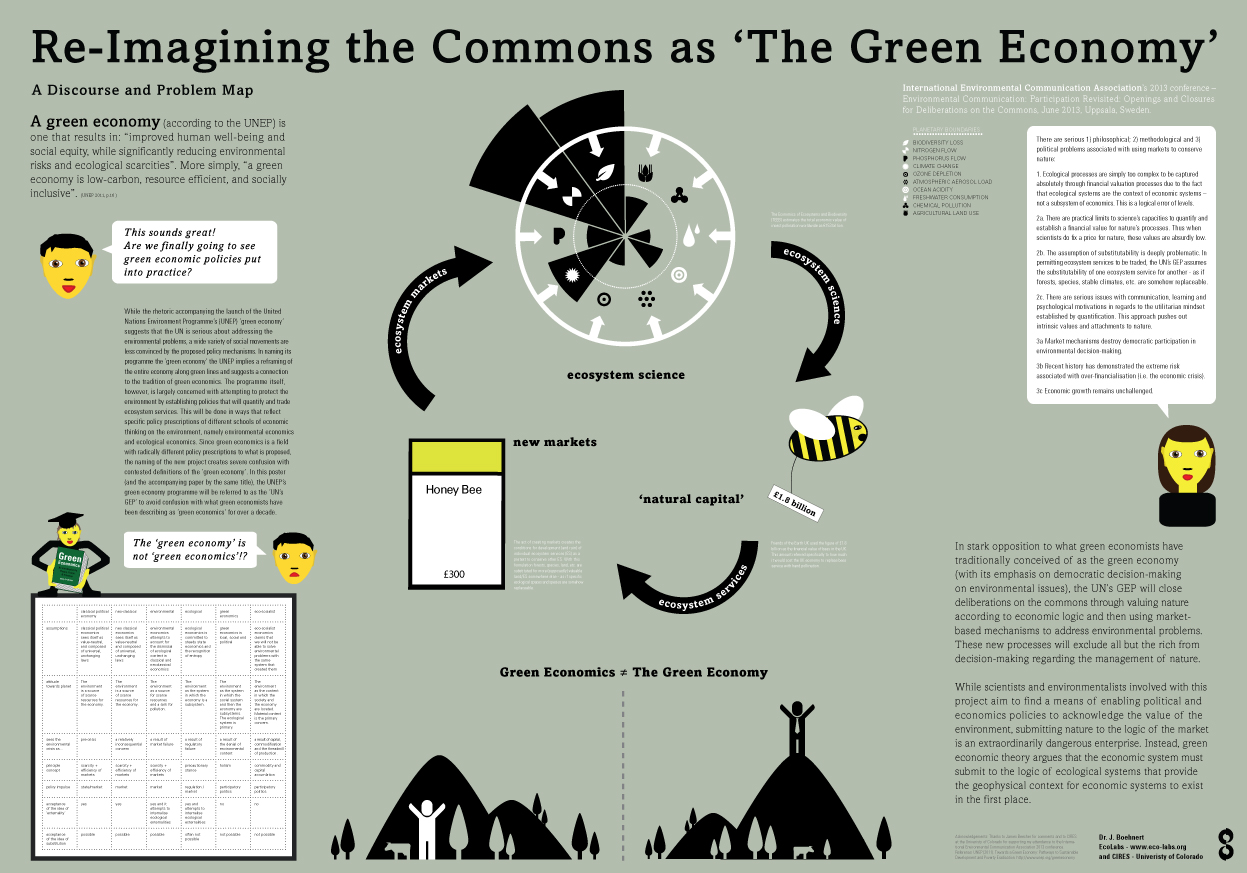 Poster design environmental issues - The Posters Can Images Can Be Downloaded Here As Low Resolution Jpegs Or Higher Resolution Posters To Print On The Ecolabs Website