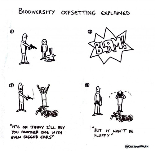 biodiversity-offsetting-1024x1001