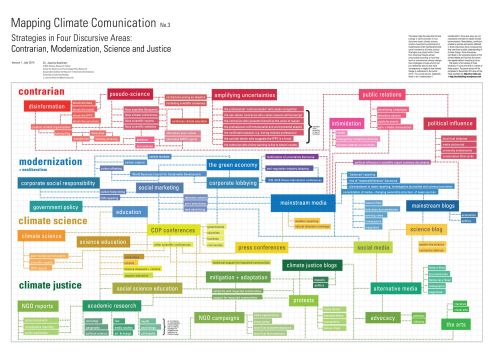 Climate Communication. No.3 Strategies-July2014-EcoLabs.sm
