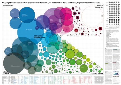 MAPPING-Climate-Communication-Network-of-Actors-2014-web